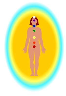 Graphic: female body with blue & yellow aura and chakras.