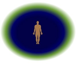 Aura Size, Auras Definition and other nooks and crannies